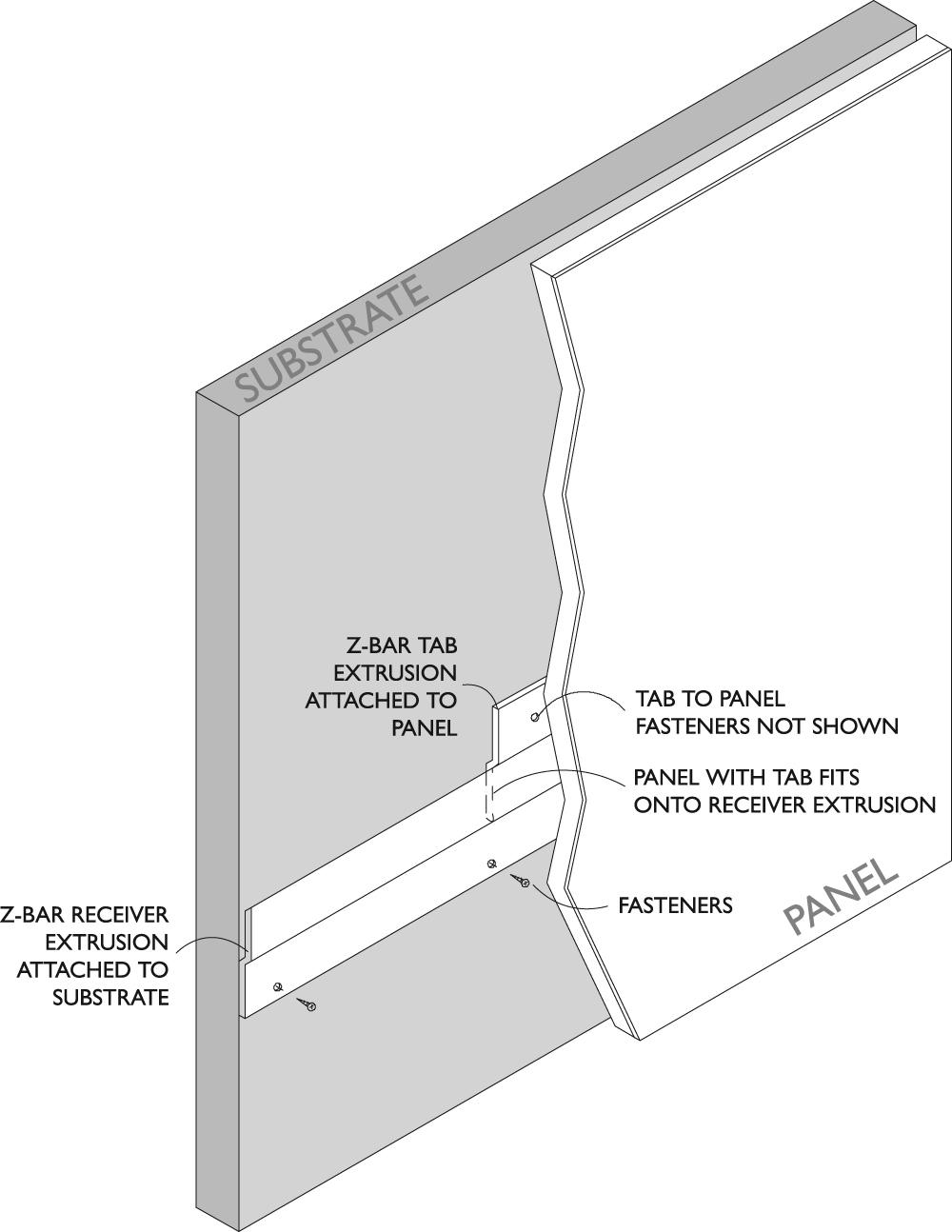 Z-bar Installation Drawing